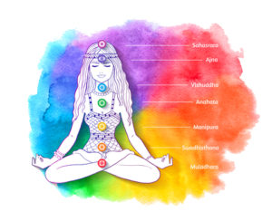 cursus chakra yoga