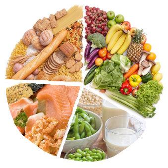 Voedingsprodukten in de overgang